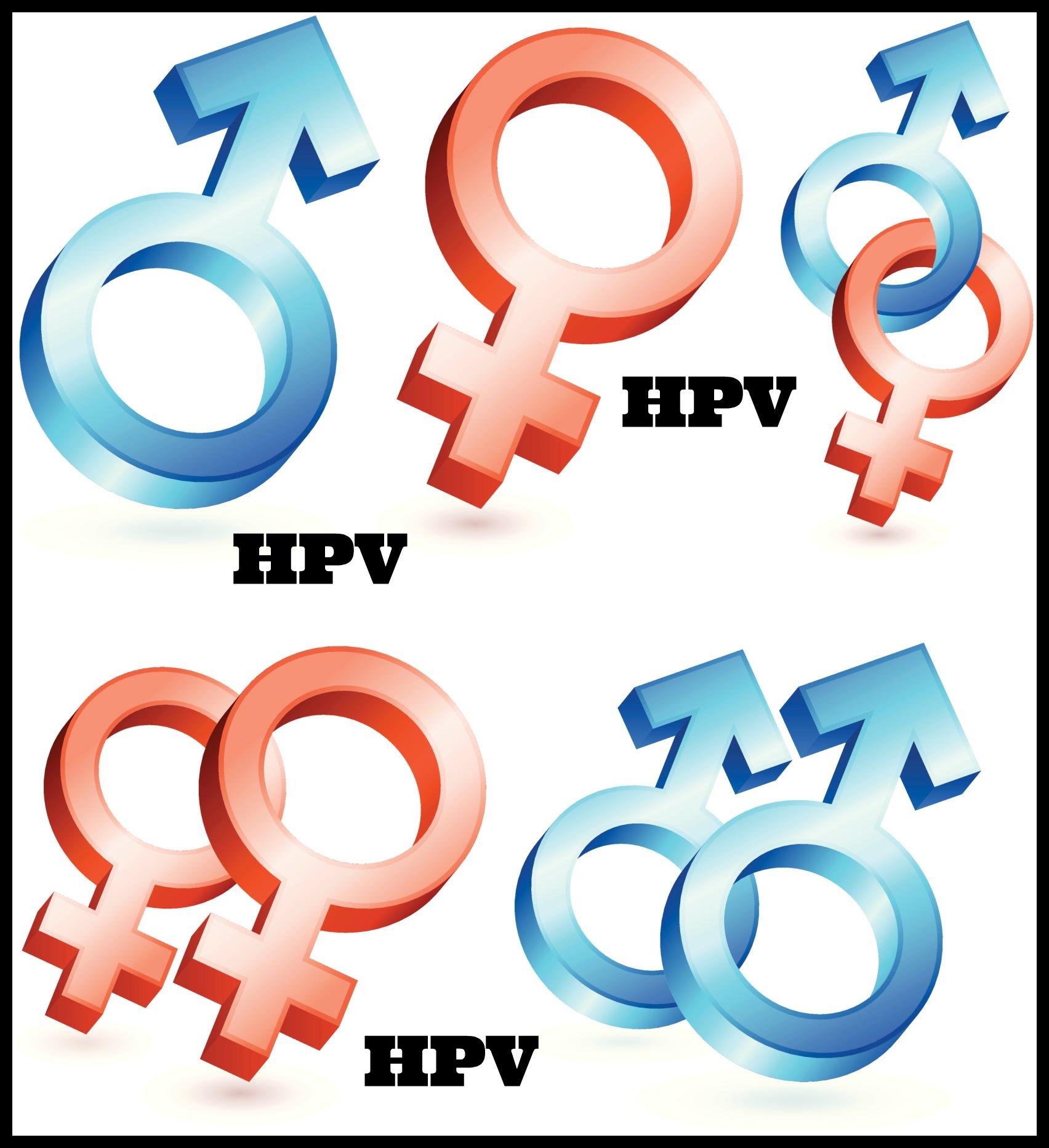 HPV - DNA Test